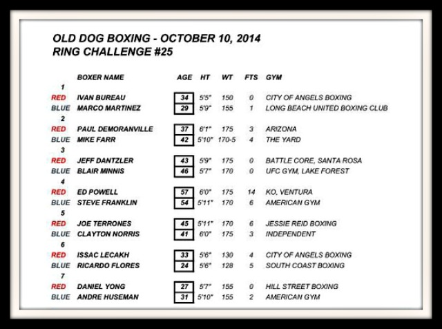 Old Dog fight card